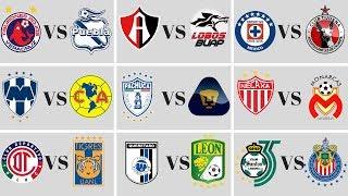 Mis PREDICCIONES para la JORNADA 4 LIGA MX torneo CLAUSURA 2019
