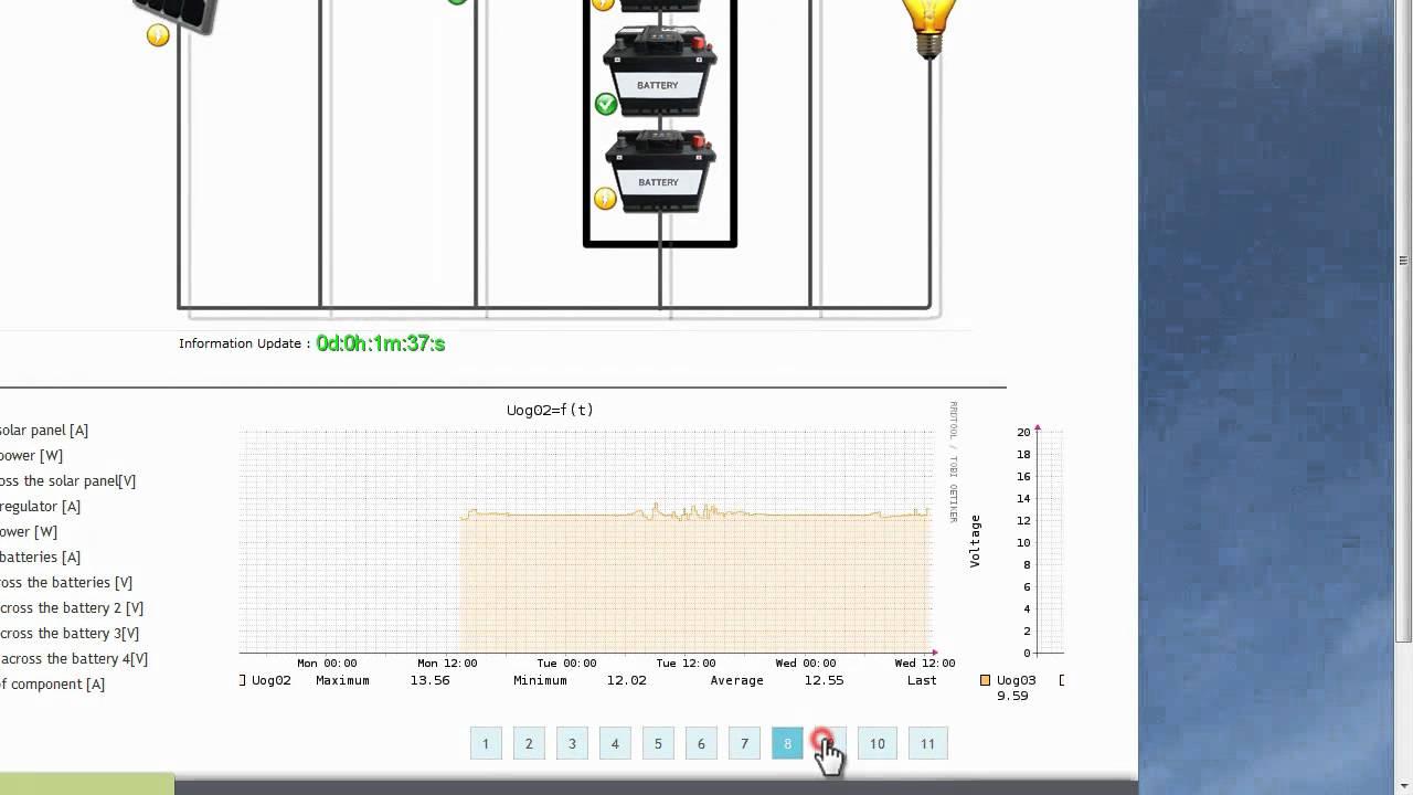 Solar Panel Monitoring System : Pw solar panel monitoring system nagios centreon