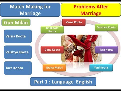 free online kundli match making software