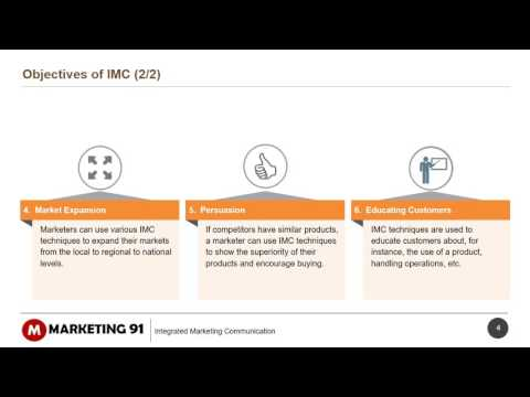Integrated Marketing Communications - The complete explanation