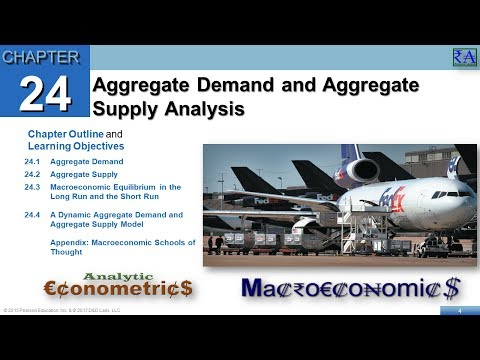 Macroeconomics - Chapter 24: Aggregate Demand and Aggregate Supply Analysis