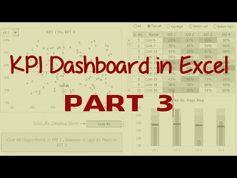 KPI Dashboard in Excel [Part 3 of 3]