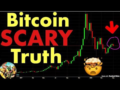 Bitcoin's SCARY Truth will blow your mind