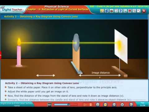 Ray Diagram Using Convex Lens Class 10 Physics Digital