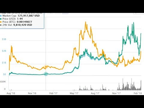 what-ethereum-classic?-ethereum-classic-(etc)-growth-can't-be-stopped