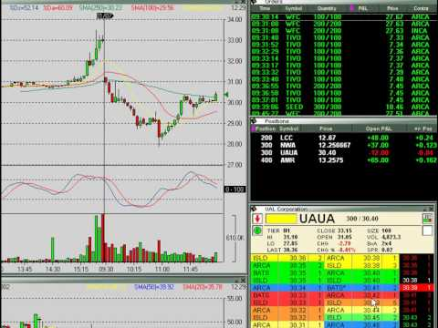 Online Trading Live Day Trading Tips for Jan 7 Part 1