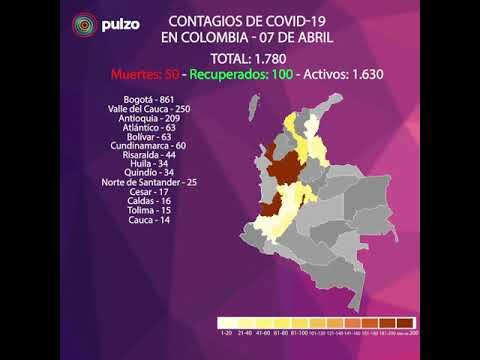 Actualización: 201 casos nuevos de COVID-19 confirmados en Colombia este 07 de abril. Ya van 1.780.