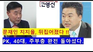[고영신TV] 문재인 지지율, 뒤집어졌다 !! PK, 40대, 주부 완전 돌아섰다.