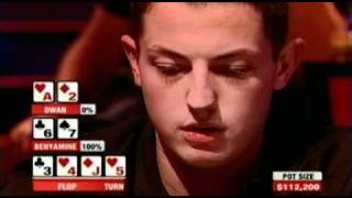 "The rise and fall of Tom ""Durrrr"" Dwan"