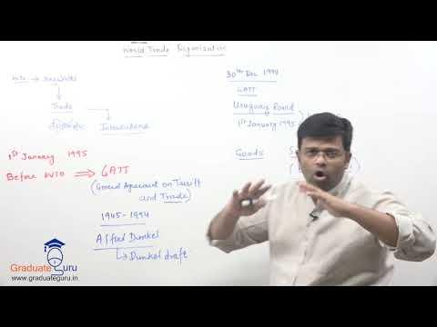 TYBCOM - Economics - World Trade Organisation - Introduction