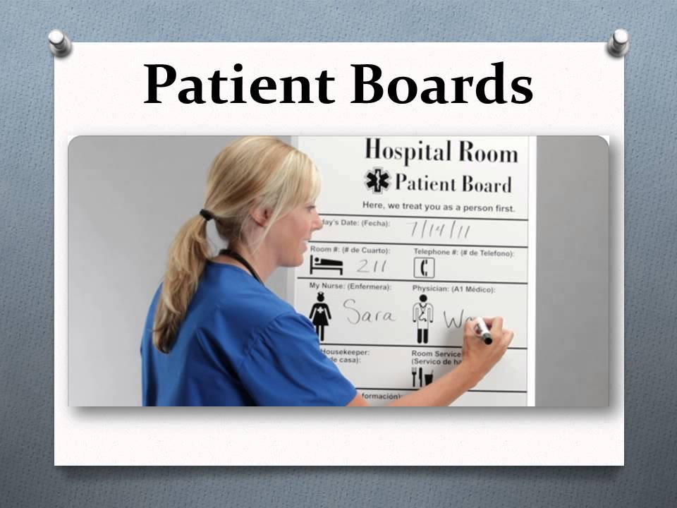 Healthcare Kata Part 4 Example Patient Boards Youtube