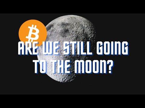 Are We Still Bullish On Bitcoin? -Btc Price Prediction
