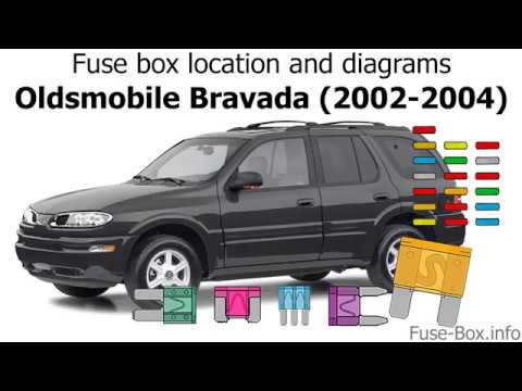 Fuse Box Location And Diagrams Oldsmobile Bravada 2002 2004 Youtube
