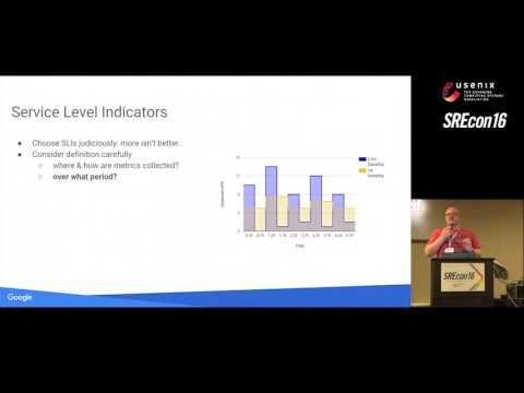 SREcon16 - Service Levels and Error Budgets