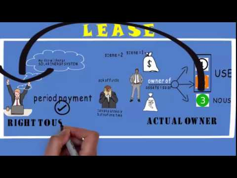 1  Lease - Lessee - Lessor - MEANING
