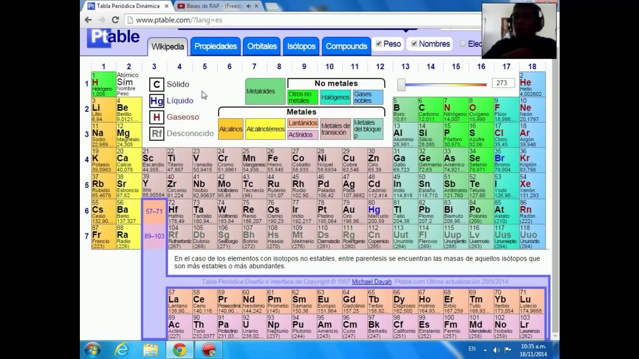 Rap tabla periodica 3 a tv luis 23 youtube rap tabla periodica 3 a tv luis 23 urtaz Images