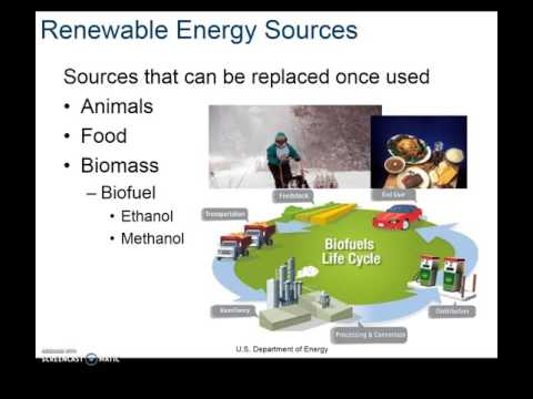hindi essay on renewable sources of energy (v) exploitation of renewable sources of energy such as energy forestry and bio-gas, specially for meeting the energy requirements of the rural people and (vi) intensify research and development on the emerging energy technologies.