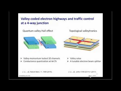 2DCC-MIP Topical Valleytronics Bilayer Graphene Webinar Nov. 2017