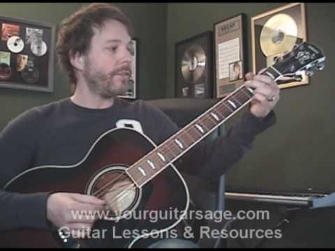 Guitar Lessons - Lion Sleeps Tonight by The Tokens - chords lesson Beginners Acoustic songs