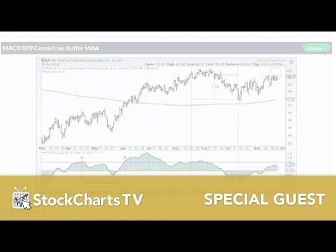 Arthur Hill:  Filtering MACD/PPO Signals For Better Performance (04.01.19)