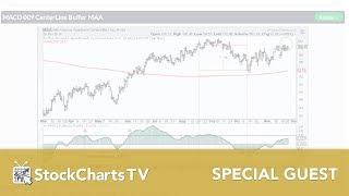 alvexo prekybos signalų apžvalga