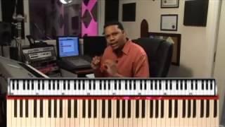 Cara Cepat Mudah Belajar Bermain Keyboard Piano