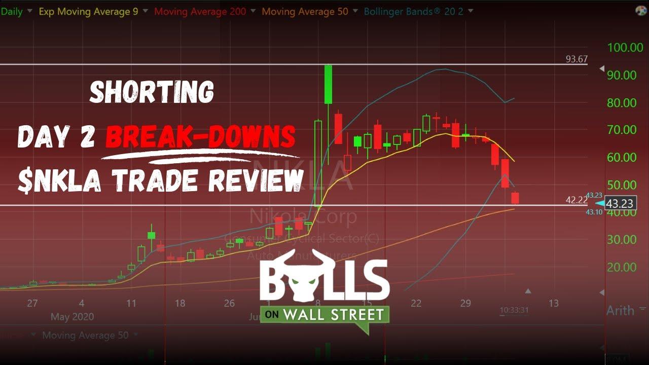 Shorting Day 2 Breakdowns - NKLA Trade Review