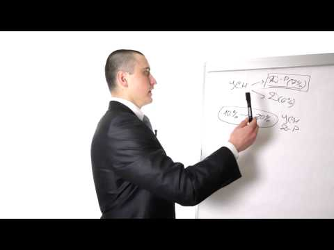 Какие налоги платит Интернет-магазин - Александр Бондарь (Bondar.guru)