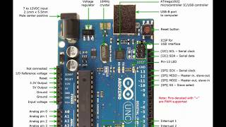 Introduction to Arduino Uno Board and All the Components For Beginners