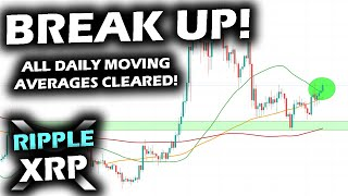 QUICK UPDATE: Ripple XRP PRICE Chart BREAKS UP Above All Daily Moving Averages and Indicators UP