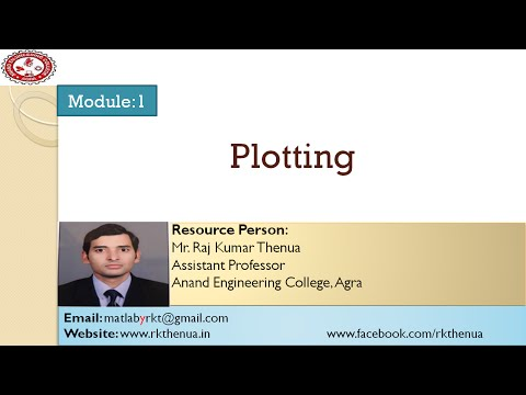 Lecture-12: Introduction to Plotting in MATLAB (Hindi/Urdu)