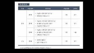 통일그룹 선원건설 2019년 신입/경력 채용(토목,견적…
