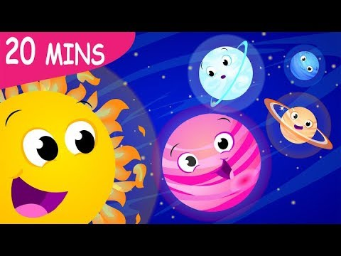 Solar System Song! 8 Planets Song| Earth, Mars, Jupiter, Venus |  Nursery Rhymes By Little Angel