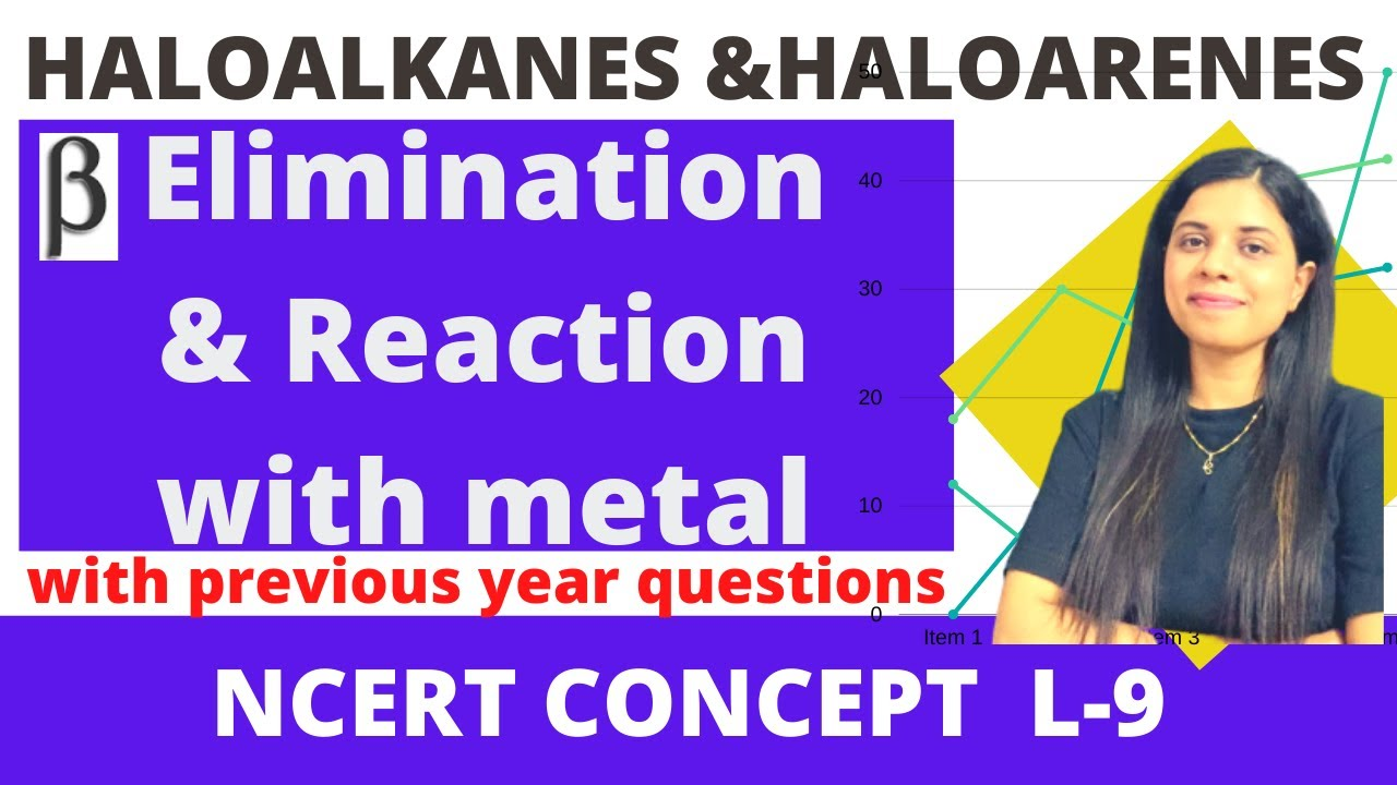 Beta8. elimination reaction | Haloalkanes and haloarenes | class12thchemistry | by saloni mam |