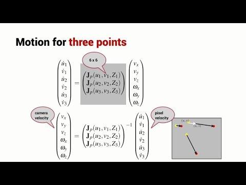 Image-Based Visual Servoing | Lesson | Robot Academy