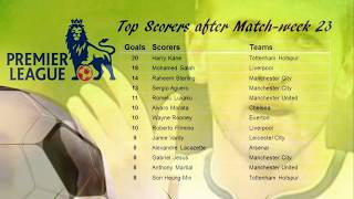 EPL 2017/2018 Matchweek 23 Review - Scores, Scorers & Table Standing