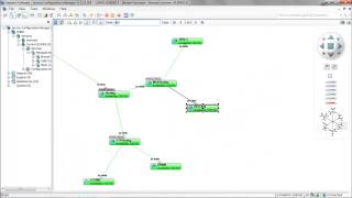Configuration Management - Simulation