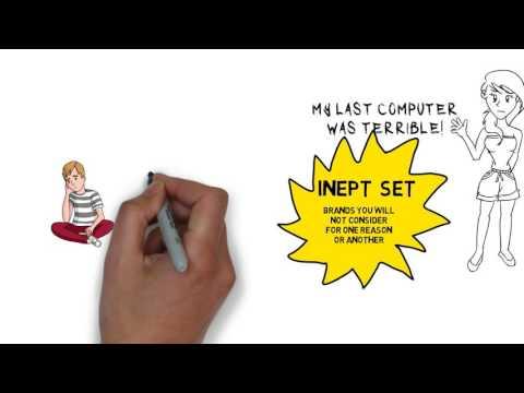 Evoked, Inept, and Inert Sets