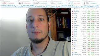 Punto 9 - Noticias Forex del 11 de Septiembre 2019