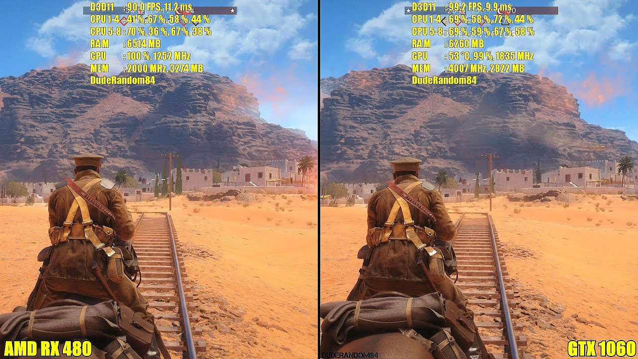 Msi Wallpaper Full Hd Battlefield 1 Beta Gtx 1060 Vs Amd Rx 480 1080p Frame Rate