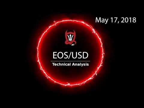 EOS Technical Analysis (EOS/USD) : Going deep on a 4..?  [05/17/2018]