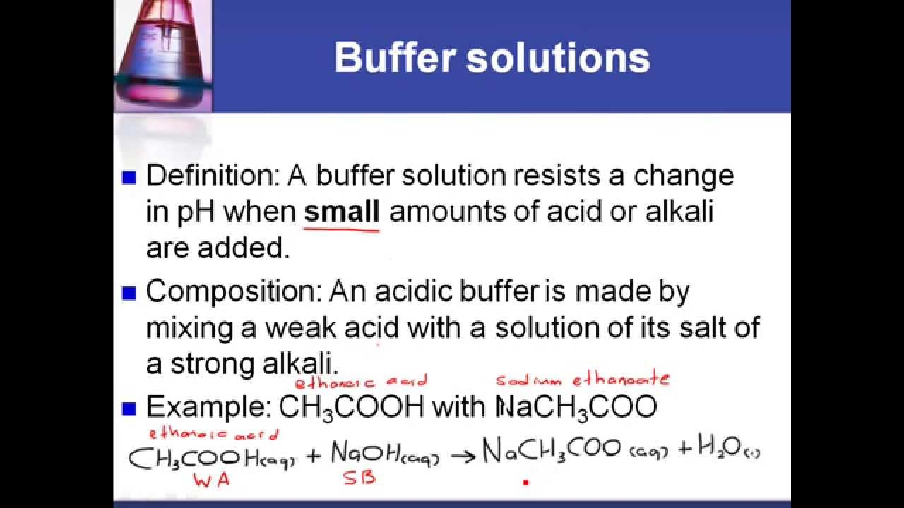 18 2 1 describe the composition of a buffer solution and