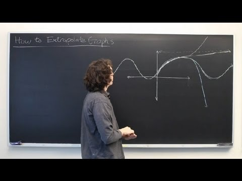 How to Extrapolate Graphs : Graphing in Math