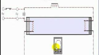 видео Схема энергосберегающей лампы и основные характеристики ламп