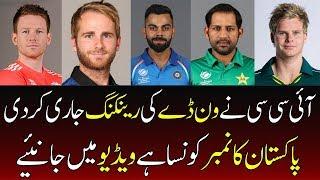 ICC ODI Team Ranking September 2017 - Full List