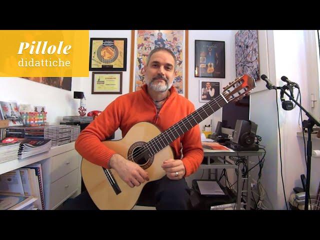 L'utilizzo delle diagonali nelle estensioni della mano sinistra sulla chitarra   Gabriele Curciotti