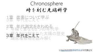 CHRONOSPHERE 展示解説 3章 年代をこえて(20160521)