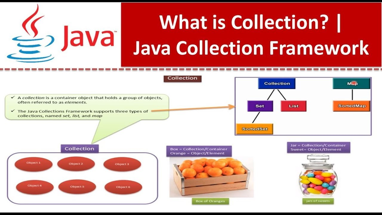 What is Collection   Java Collection Framework