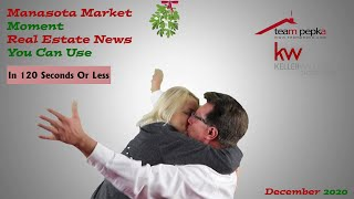 Manasota Market Moment December