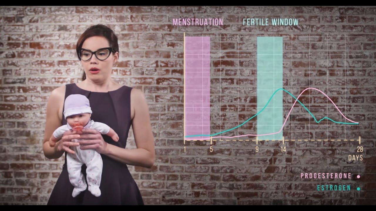 Ava – Resting Pulse Rate Promo Video | Video Production San Francisco